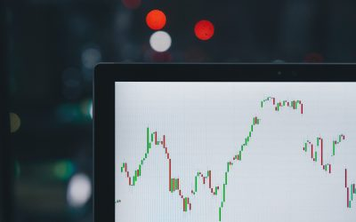Don't get tricked by a rebounding share market after a large loss